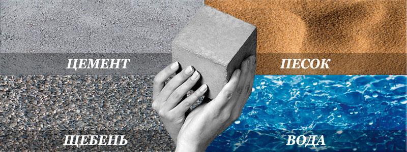 определение водонепроницаемости бетона